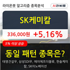 SK케미칼,상승,주가,기사