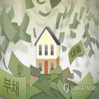 현산,인수,부동산,대출,통화량,통계,시장,코로나19,정부