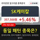 SK케미칼,상승