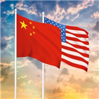 기업,중국,미국,포천