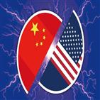 중국,미국,보복