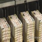작년,상반기,은행,대손충당금,이익,동기,확대