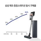 청정스테이션,삼성,제트,미세먼지,청소,구매,무선청소기,먼지통,먼지,흡입력