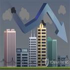 상반기,영업이익,순이익,기업,상장사,포인트,매출액,실적,코스피,수익성