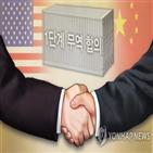 중국,미국,무역,합의,회의,통화,점검,제재
