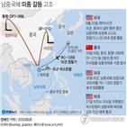 미사일,발사,중국,미국,남중국해,항공모함
