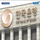 국채,금리,시장,외국인,내년,발행,한국은행