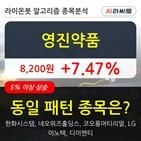 기관,영진약품,순매매량,000주