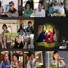 지미,환불원정대,매니저,멤버,케어,맞춤,회의,김종민,이상민