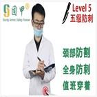 가운,의사,제품,환자,업체,병원,중국