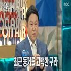 김구라,최수종