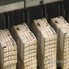 제2금융권,대출,차주,신용대출,부동산,금융당국,증가