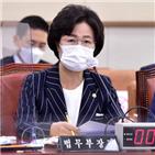 조국,장관,사태,추미애,검찰개혁,제2
