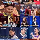 보이스트롯,박세욱,김다현,트로트,시청률,조문근