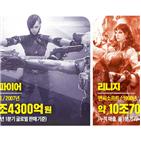 게임,매출,누적,리니지,던전앤파이터,한국,모바일,중국,출시