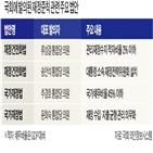 재정준칙,의원,민주당,국회,도입,발의,법제화,통합,법안