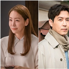 위험,추석,아내,인사,최유화,김정은,최원영