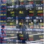거래,도쿄증권거래소,시스템,일본