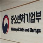 혁신제품,공공기관,제품,성과,지원,공급,기부
