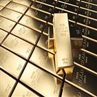 금값,강세,온스,달러,상승,매수,최근,미국