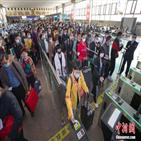 중국,연휴,국경절,1일,코로나19,철도