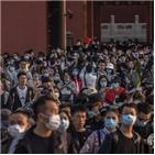 중국,관광,회복,코로나19,관광지,수준