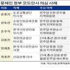 공공기관,이사장,인사,민주당,임원,출신,민의힘