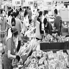 가격,농산물,수요,공급,정부,코로나19,이달,상승,소비,급등