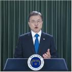 한국,양국,평화,한반도,한미동맹,대통령,코로나,국제사회,협력,미국