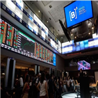 브라질,외국인,투자,이탈,달러,올해
