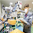 분야,로봇,기업,플랫폼,현대로보틱스