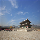 문화재,경복궁,근정전,김승수,의원