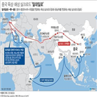 중국,스리랑카,인도,인도양,프로젝트,지원