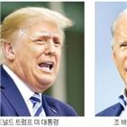 트럼프,대통령,민주당,바이든,대선,토론,부양책,여론조사