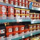 고추장,국제식품규격,적용,코덱스
