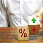 금리,대출,은행,신용대출,저축은행,포인트,상승