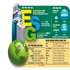 기업,재생에너지,국내,미국,글로벌,전력,참여,압박,큰손