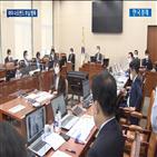 부실,금융감독원,금감원,사모펀드,의혹,윤석헌