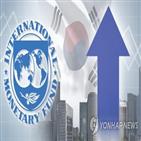 포인트,전망치,한국,올해,성장률,전망,조정,코로나19,경제성장률