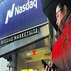 공매도,루프,주가,니콜라,투자자,테슬라,주장,이후,중국