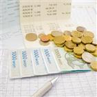 저축은행,금리,정기예금