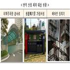 바닥면적,지붕,설치,건축물,건물,완화,제외,재건축,위해