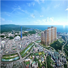 강릉,아파트,천년家,새천년종합건설