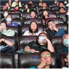 중국,영화,북미,코로나19,수입