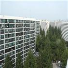매물,호가,거래,하락,서울,아파트,부동산,공인중개사,현재