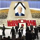총리,장례식,자민당,일본,이날,합동,나카소네,재임,내각