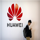 중국,화웨이,통신장비,미국,글릭