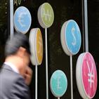 달러,환율,이후,경기,가치,위안화,일본,경제,아베노믹스,예상
