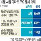 월세,전용,계약,보증금,서울,100만