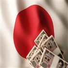 재산,환수,일본,조달청,일본인,전문성,국유,광복회,일제,자료